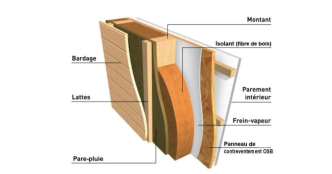 ossature bois avec fibre de bois